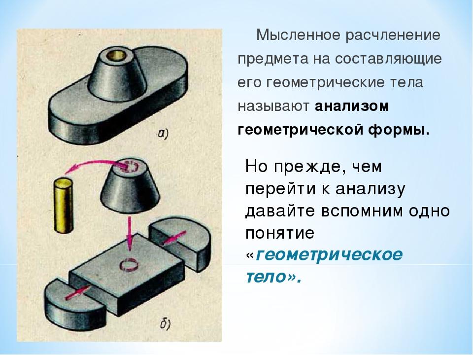 Мысленное расчленение предмета на составляющие его геометрические тела называ...