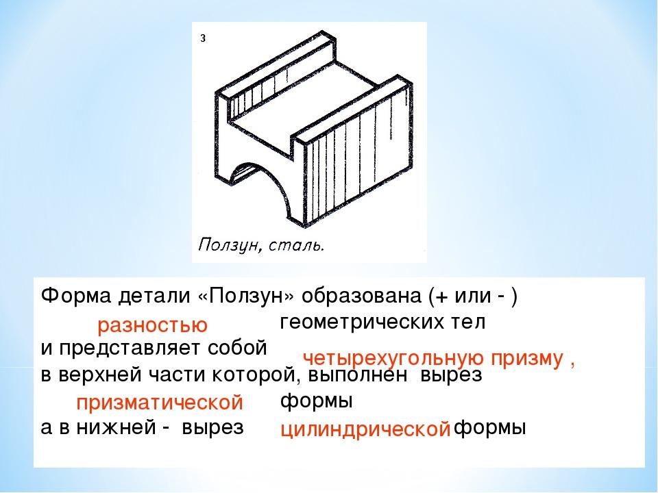 Форма детали «Ползун» образована (+ или - ) геометрических тел и представляет...