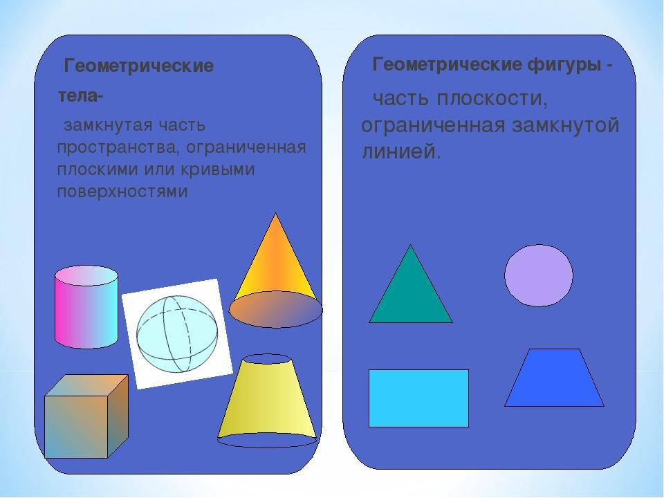 Геометрические тела- замкнутая часть пространства, ограниченная плоскими или...