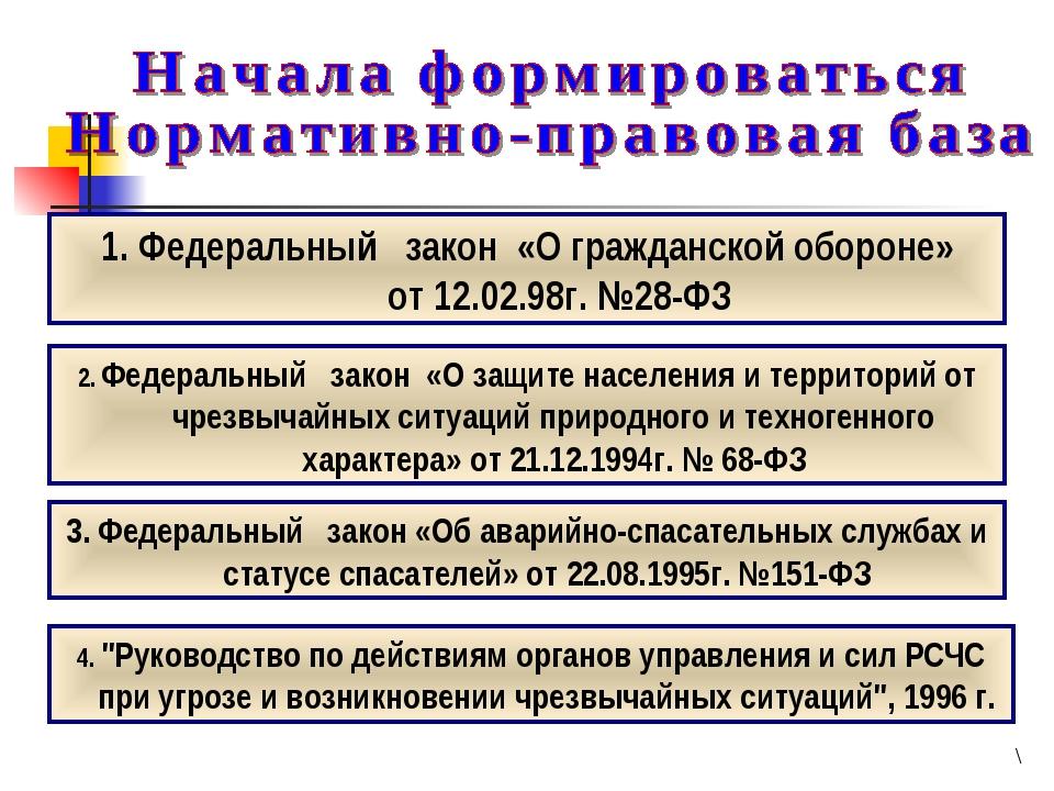 \ 1. Федеральный закон «О гражданской обороне» от 12.02.98г. №28-ФЗ 3. Федера...