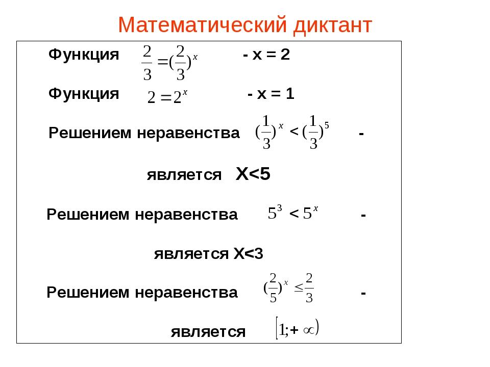 Математический диктант Функция - х = 2 Функция - х = 1 Решением неравенства -...