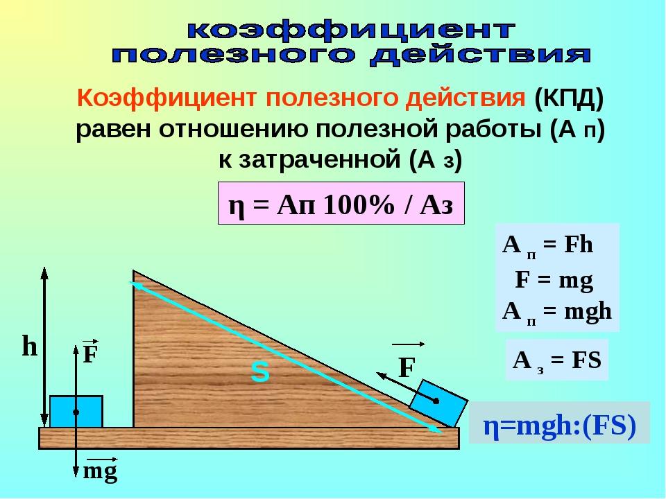 Коэффициент полезного действия (КПД) равен отношению полезной работы (А п) к...