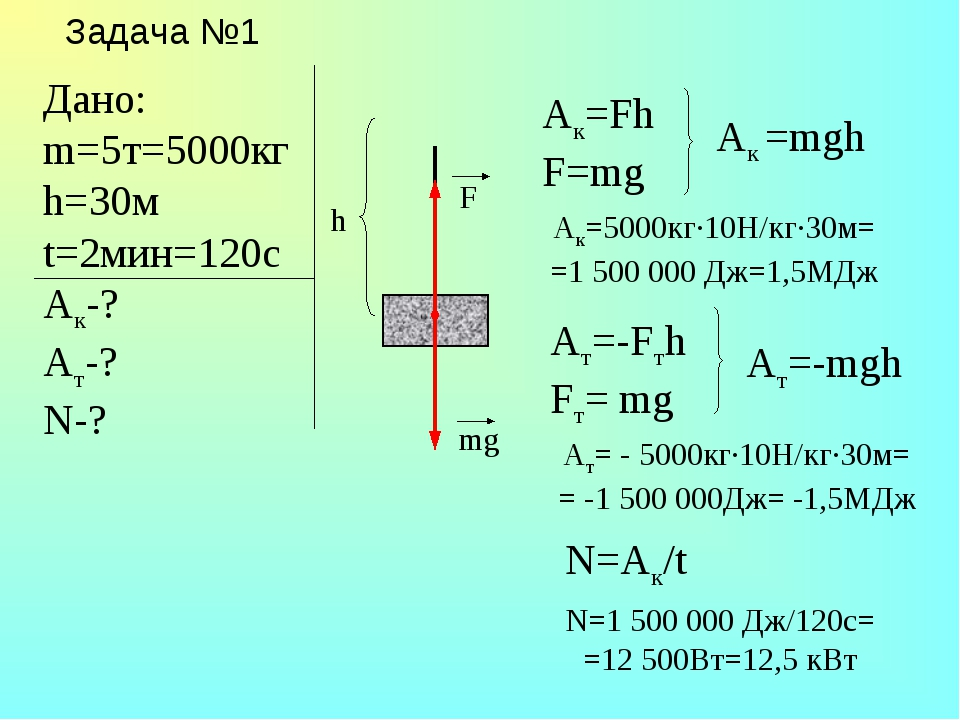 Задача №1 Aк=Fh F=mg Aт=-Fтh Fт= mg N=Aк/t Aк=5000кг·10Н/кг·30м= =1 500 000 Д...