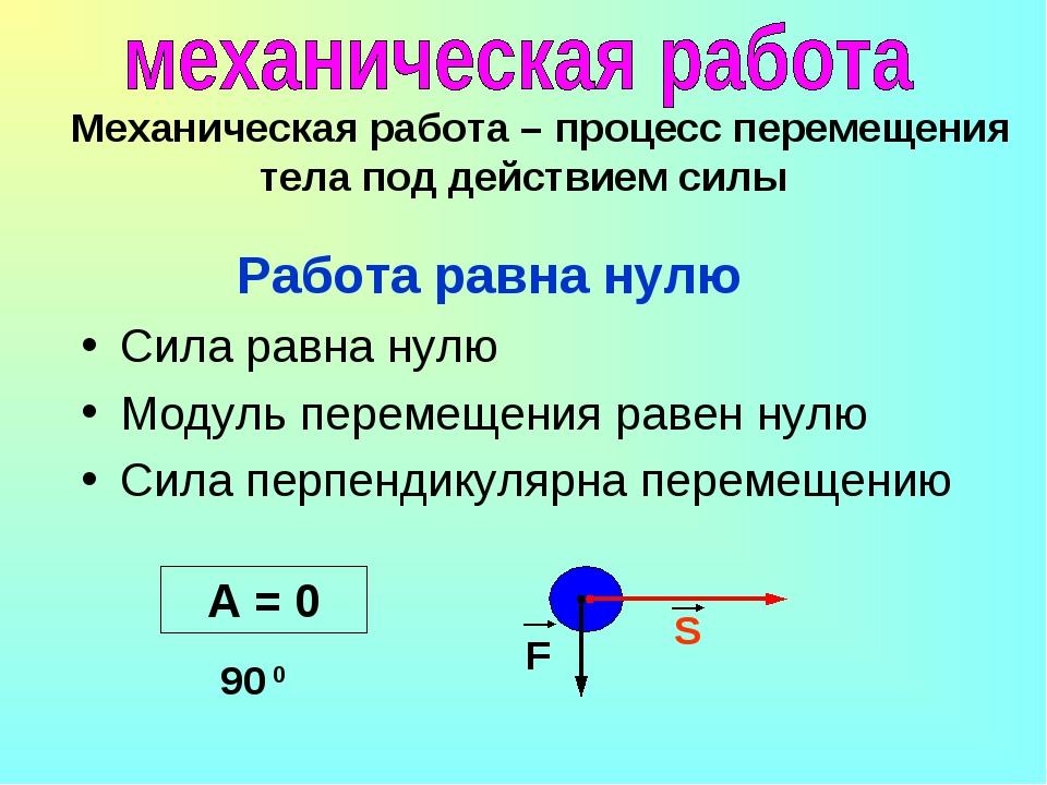 Работа равна нулю Сила равна нулю Модуль перемещения равен нулю Сила перпенди...