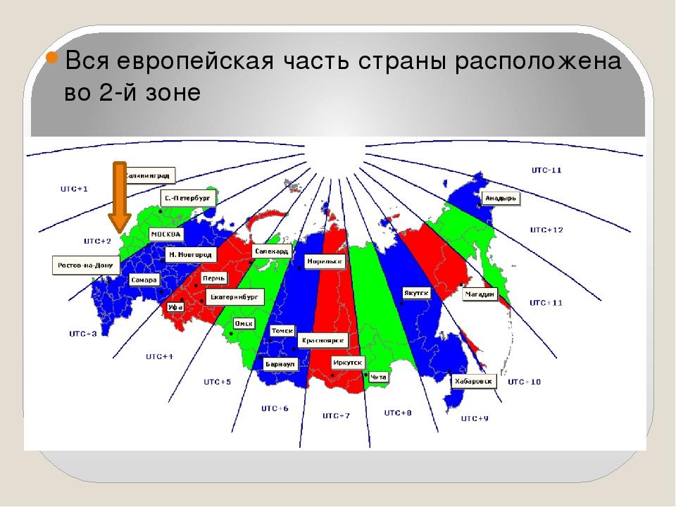 Вся европейская часть страны расположена во 2-й зоне
