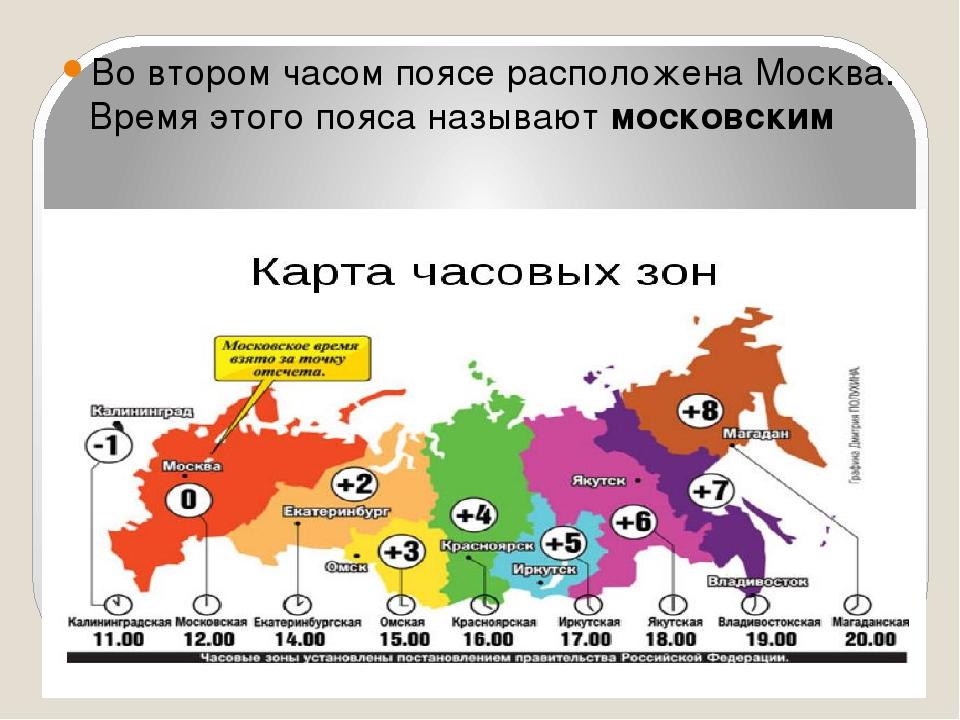 Во втором часом поясе расположена Москва. Время этого пояса называют московс...