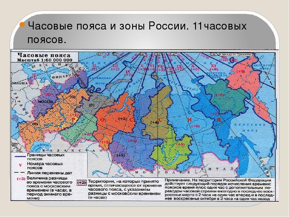 Часовые пояса и зоны России. 11часовых поясов.