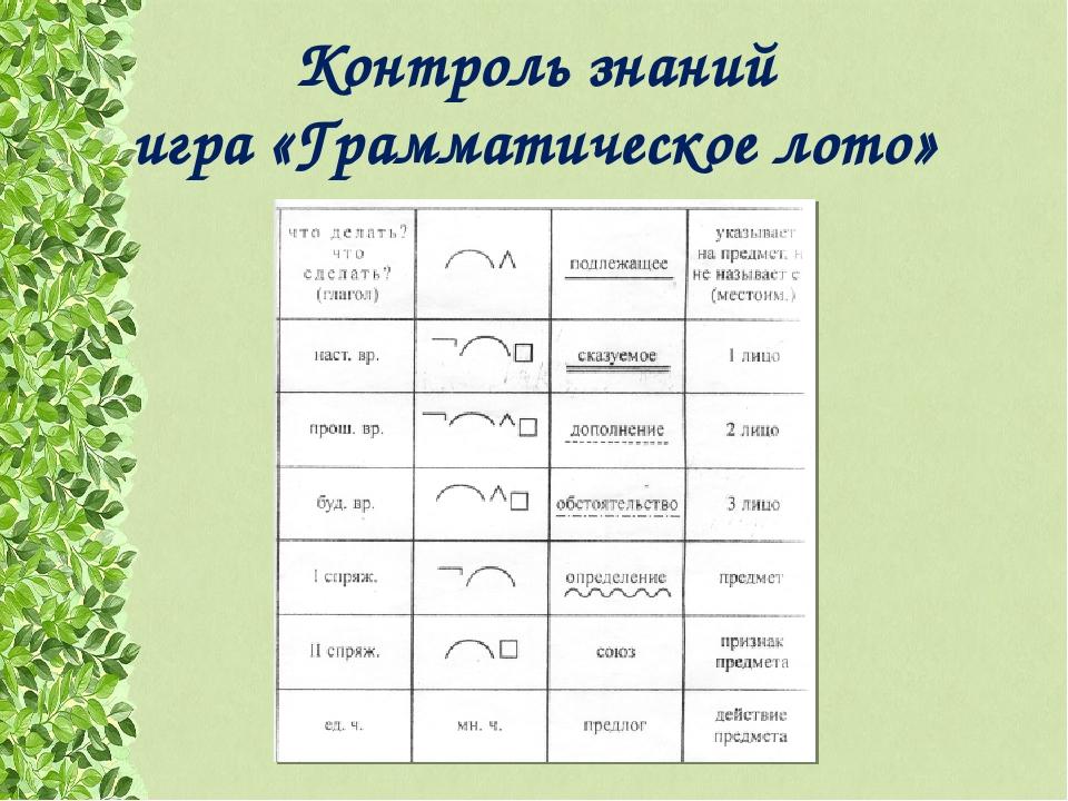 Контроль знаний игра «Грамматическое лото»