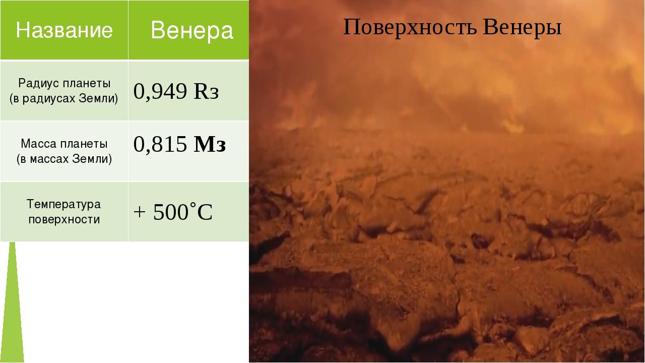 Поверхность Венеры Название Венера Радиус планеты (врадиусах Земли) 0,949Rз М...