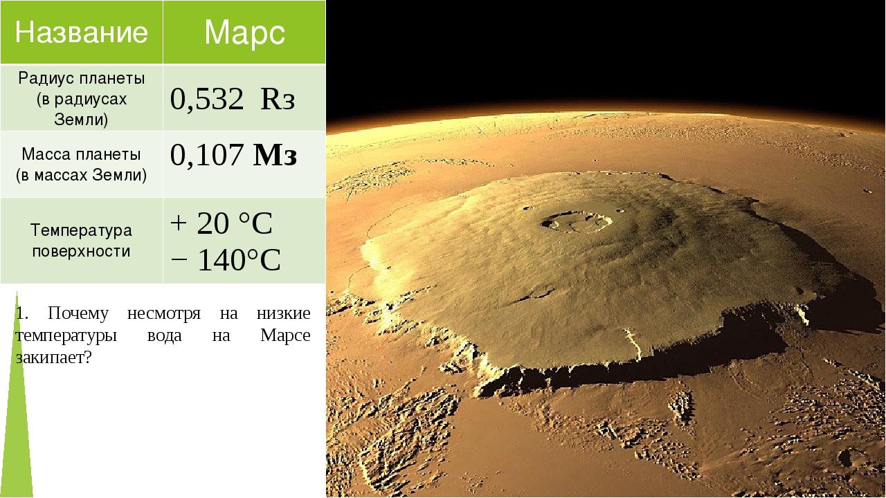 Гора Олимп Высота 27 км 1. Почему несмотря на низкие температуры вода на Мар...