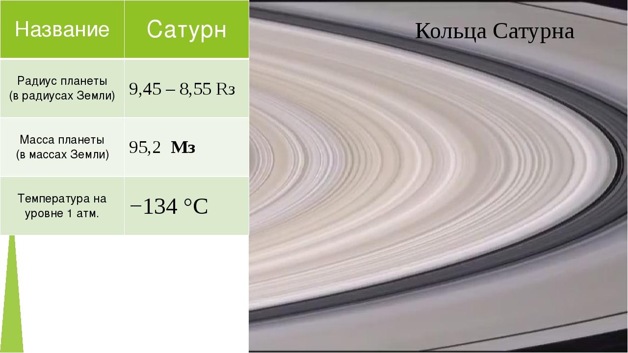 Кольца Сатурна Название Сатурн Радиус планеты (врадиусах Земли) 9,45 – 8,55Rз...