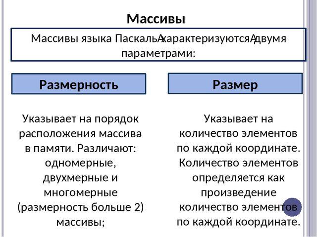 Интернет кредит на карту украина