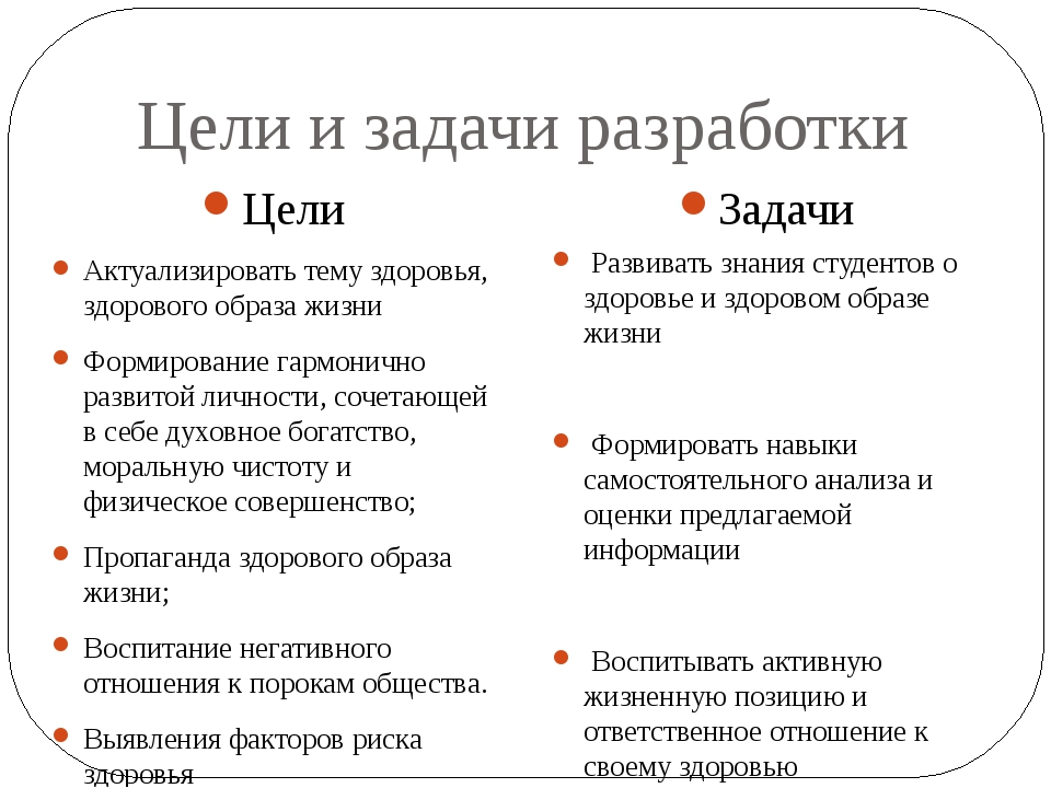 2 слайд Цели и задачи разработки Цели Задачи Актуализировать тему здоровья,  здорового 763a7170c88