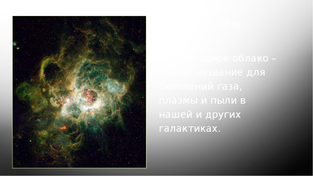 Рождение звёзд Межзвездное облако – общее название для скоплений газа, плазмы...