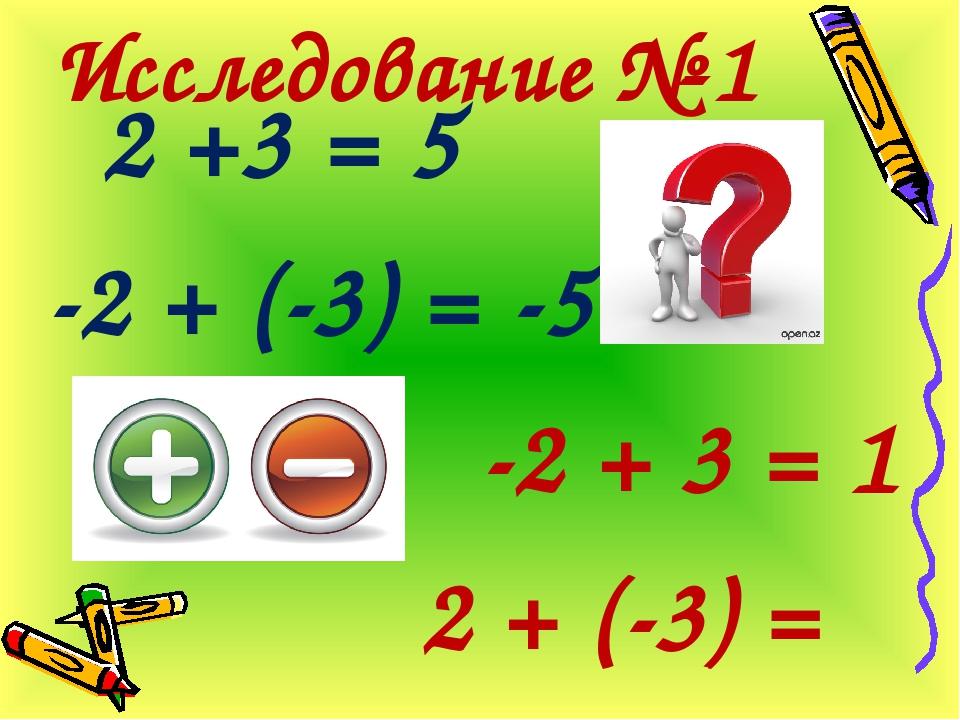 Исследование № 1 2 +3 = 5 -2 + (-3) = -5 -2 + 3 = 1 2 + (-3) = -1