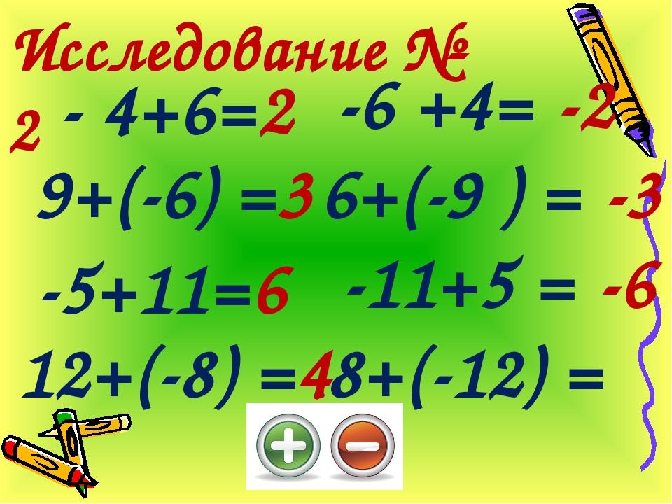 Исследование № 2 - 4+6=2 12+(-8) =4 9+(-6) =3 -5+11=6 6+(-9 ) = -3 -6 +4= -2...