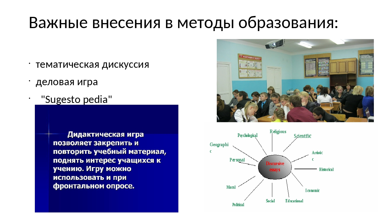 """Важные внесения в методы образования: тематическая дискуссия деловая игра """"Su..."""