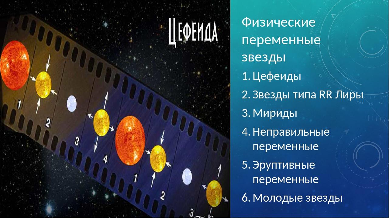 Физические переменные звезды Цефеиды Звезды типа RR Лиры Мириды Неправильные...