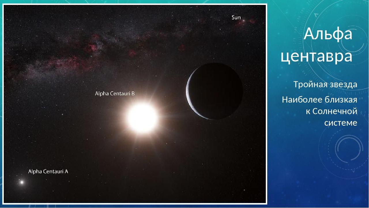 Альфа центавра Тройная звезда Наиболее близкая к Солнечной системе