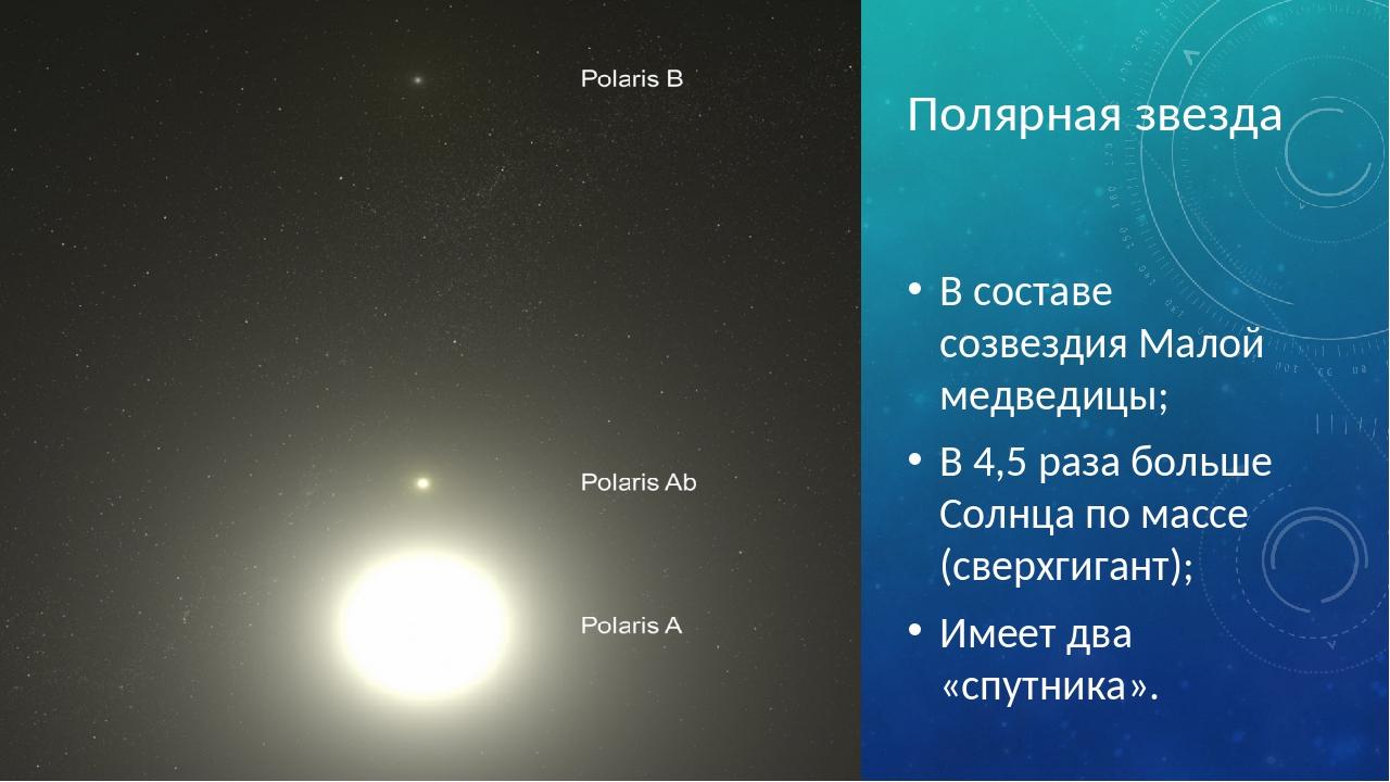 Полярная звезда В составе созвездия Малой медведицы; В 4,5 раза больше Солнца...