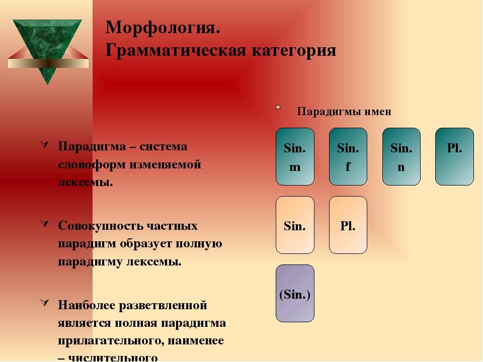 Морфология. Грамматическая категория Парадигма – система словоформ изменяемой...
