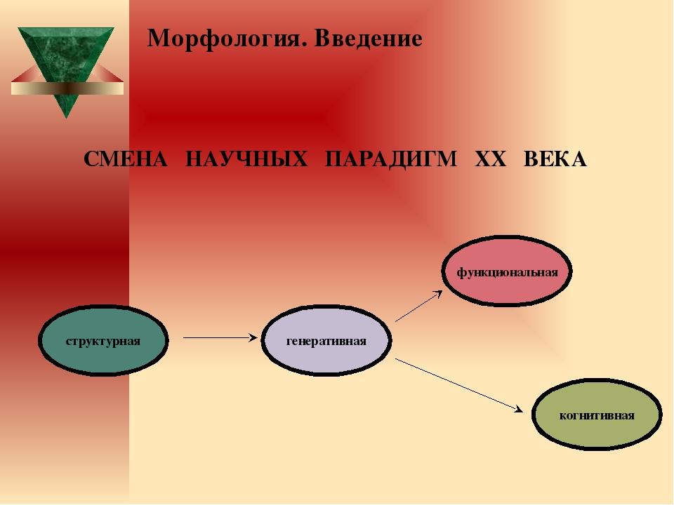 Морфология. Введение СМЕНА НАУЧНЫХ ПАРАДИГМ XX ВЕКА структурная генеративная...