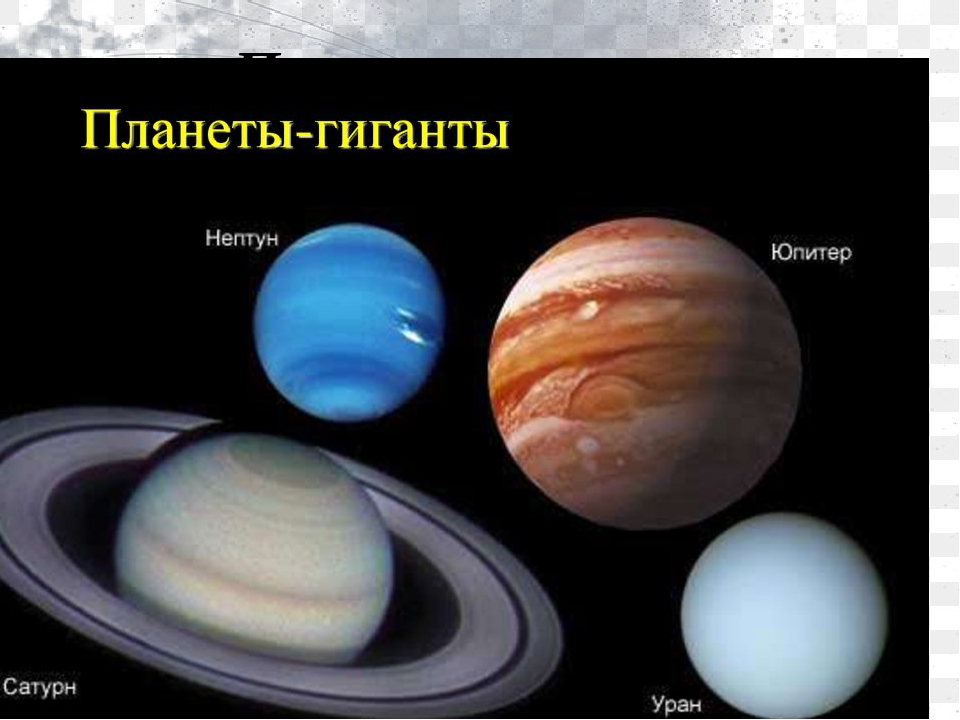 Планеты-гиганты Юпитер Сатур Уран Нептун