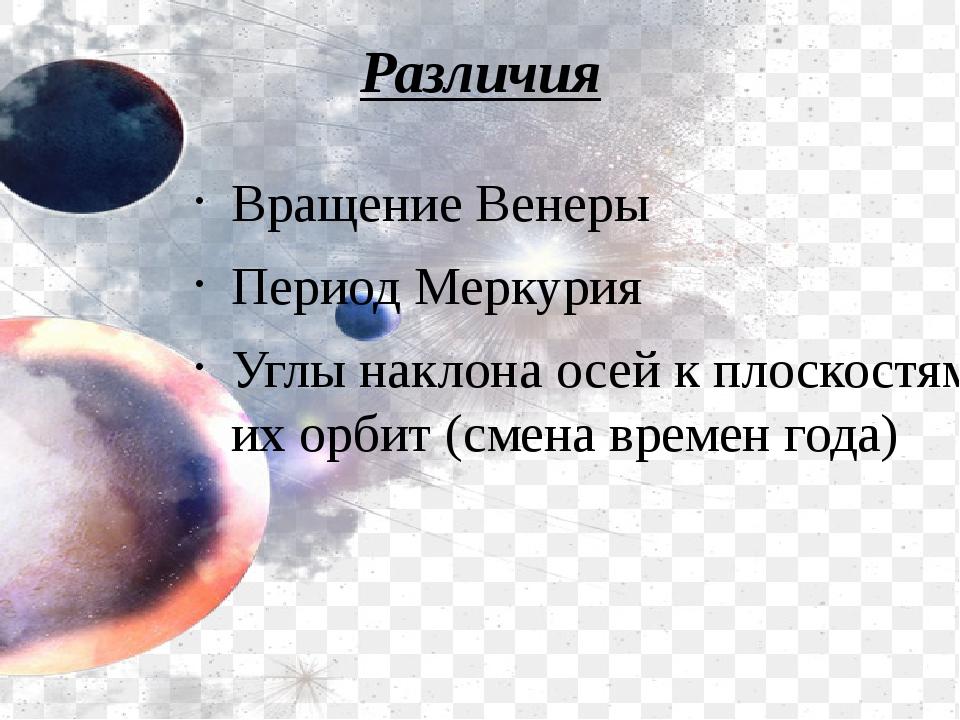 Различия Вращение Венеры Период Меркурия Углы наклона осей к плоскостям их ор...