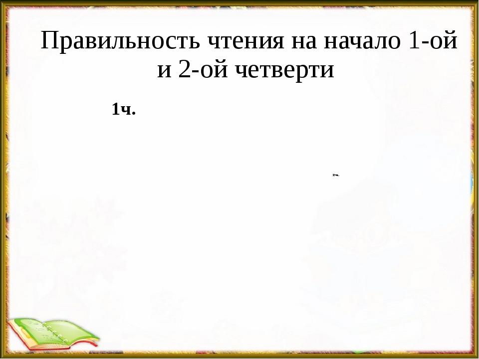 Правильность чтения на начало 1-ой и 2-ой четверти