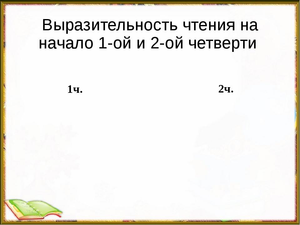 Выразительность чтения на начало 1-ой и 2-ой четверти