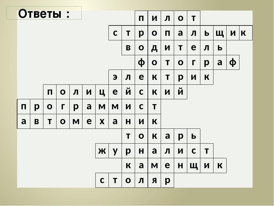 Ответы : п и л о т с т р о п а л ь щ и к в о д и т е л ь ф о т о г р а ф э л...