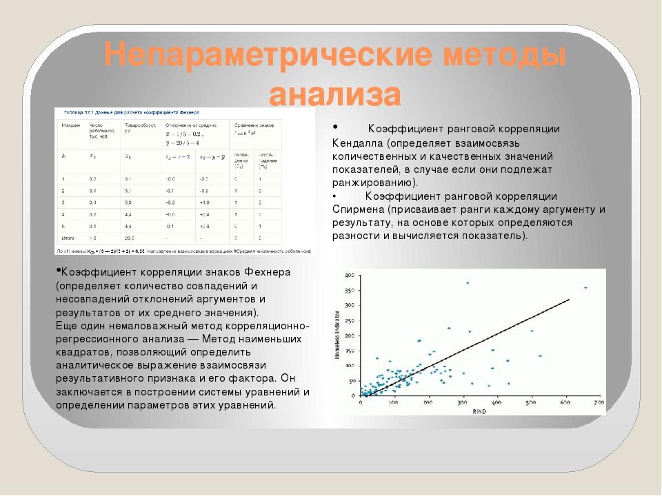 Непараметрические методы анализа • Коэффициент ранговой корреляции Кендалла...