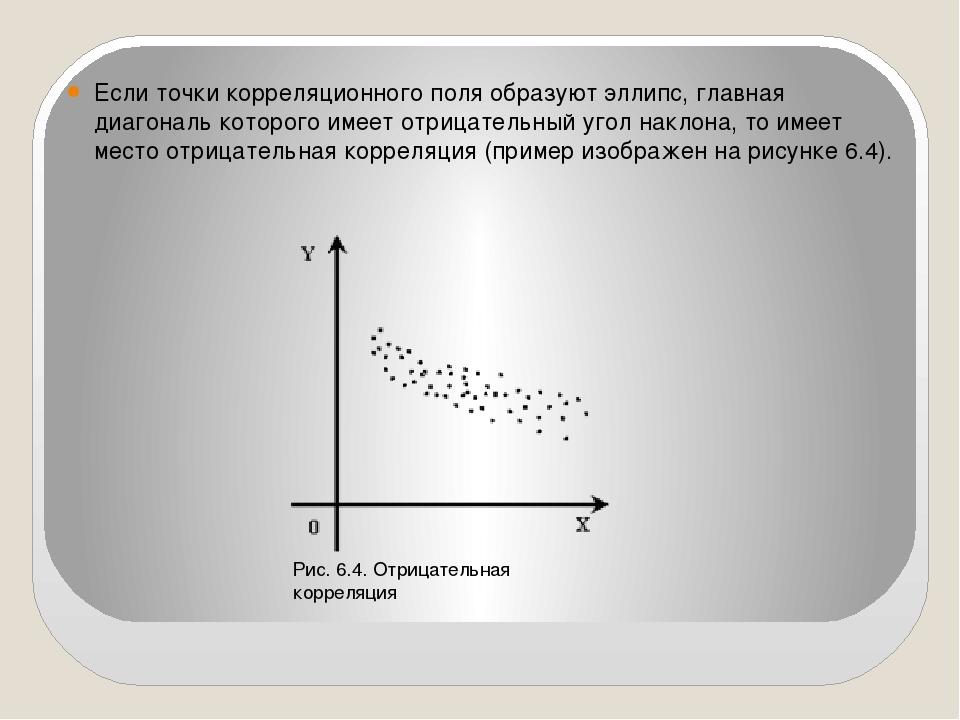 Если точки корреляционного поля образуют эллипс, главная диагональ которого и...