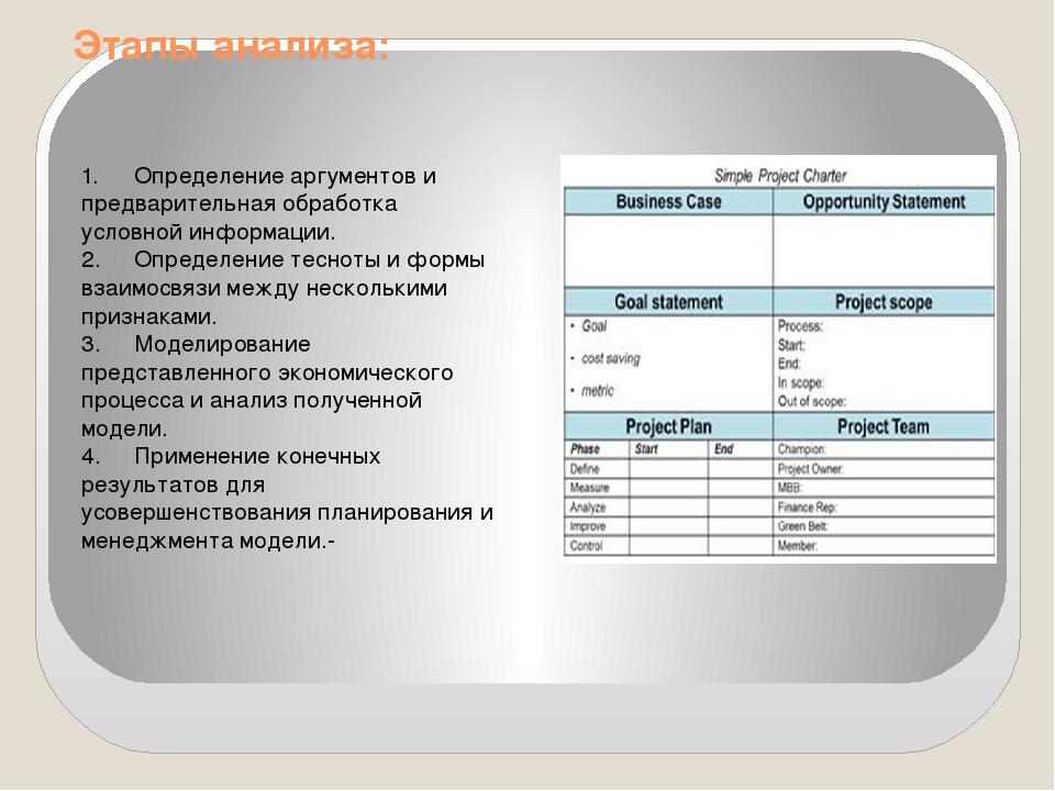 Этапы анализа: 1.Определение аргументов и предварительная обработка условной...