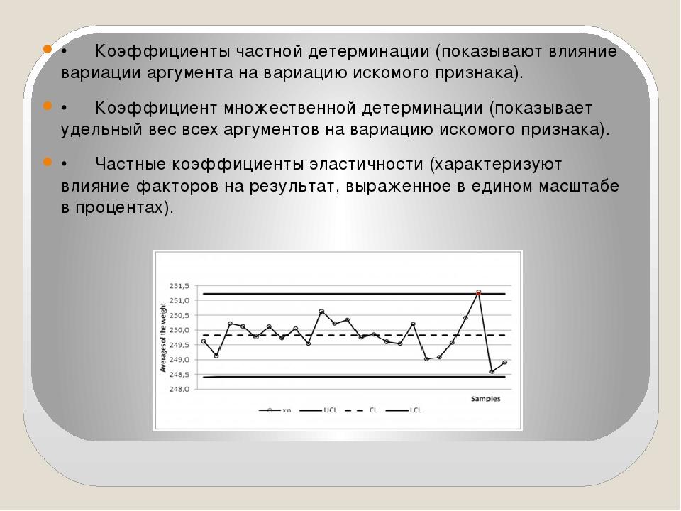 •Коэффициенты частной детерминации (показывают влияние вариации аргумента на...