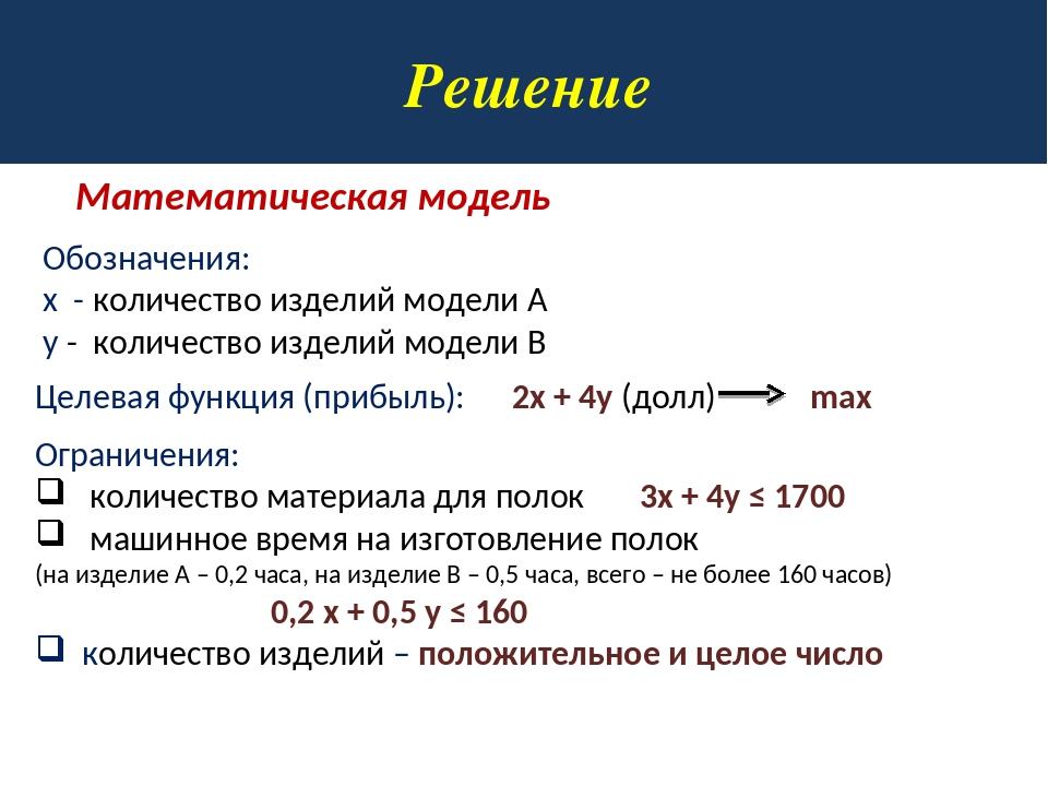 Решение Математическая модель Обозначения: х - количество изделий модели А y...