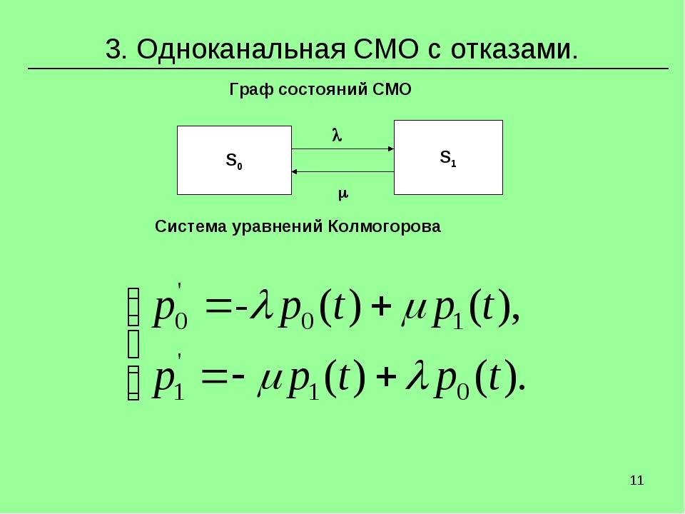 * 3. Одноканальная СМО с отказами. Граф состояний СМО Система уравнений Колмо...