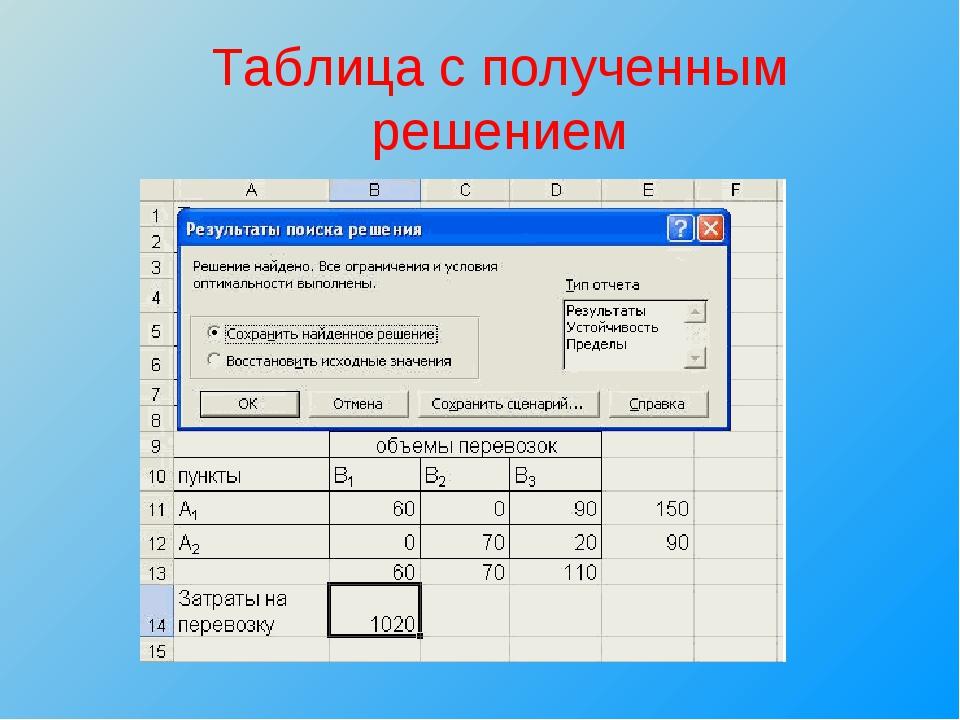 Таблица с полученным решением