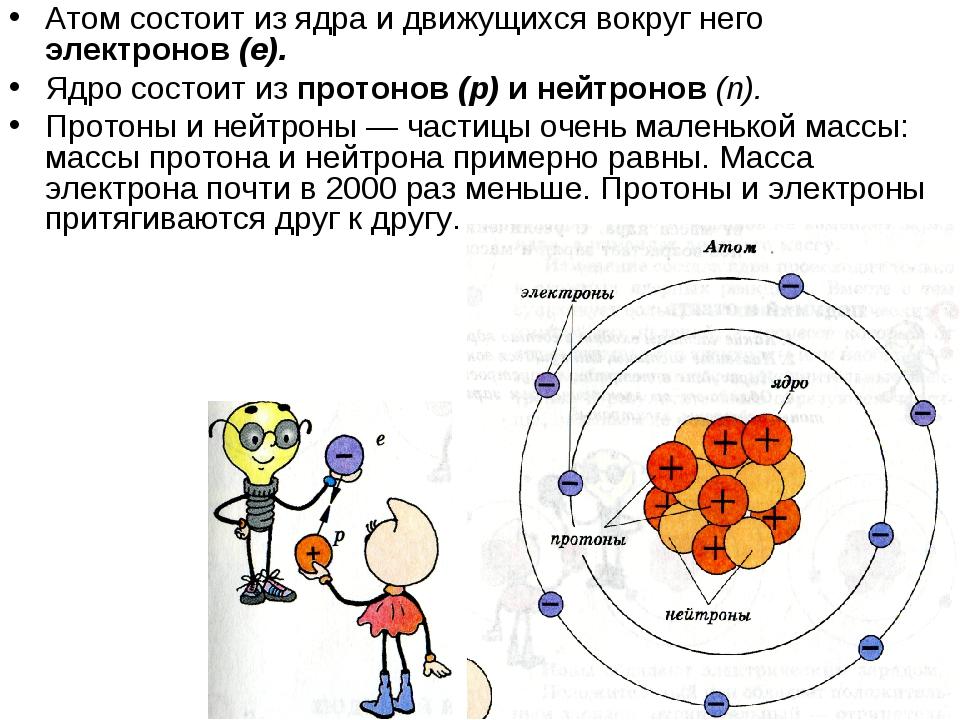 Атом состоит из ядра и движущихся вокруг него электронов (е). Ядро состоит из...