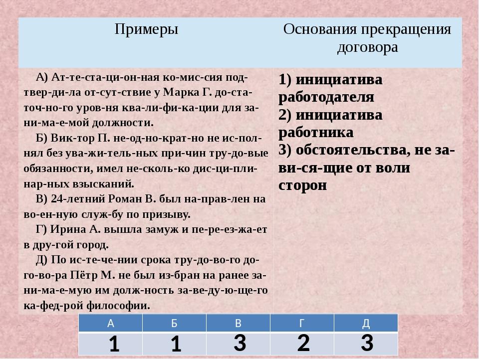 1 1 3 2 3 А Б В Г Д Примеры Основанияпрекращения договора А) Аттестацион...