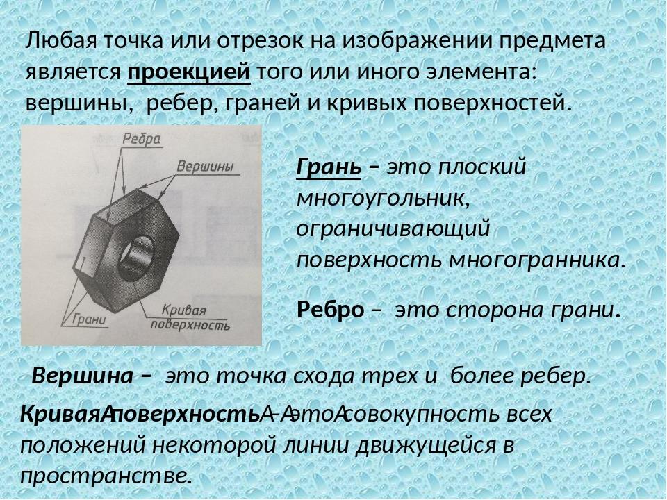 Любая точка или отрезок на изображении предмета является проекцией того или и...