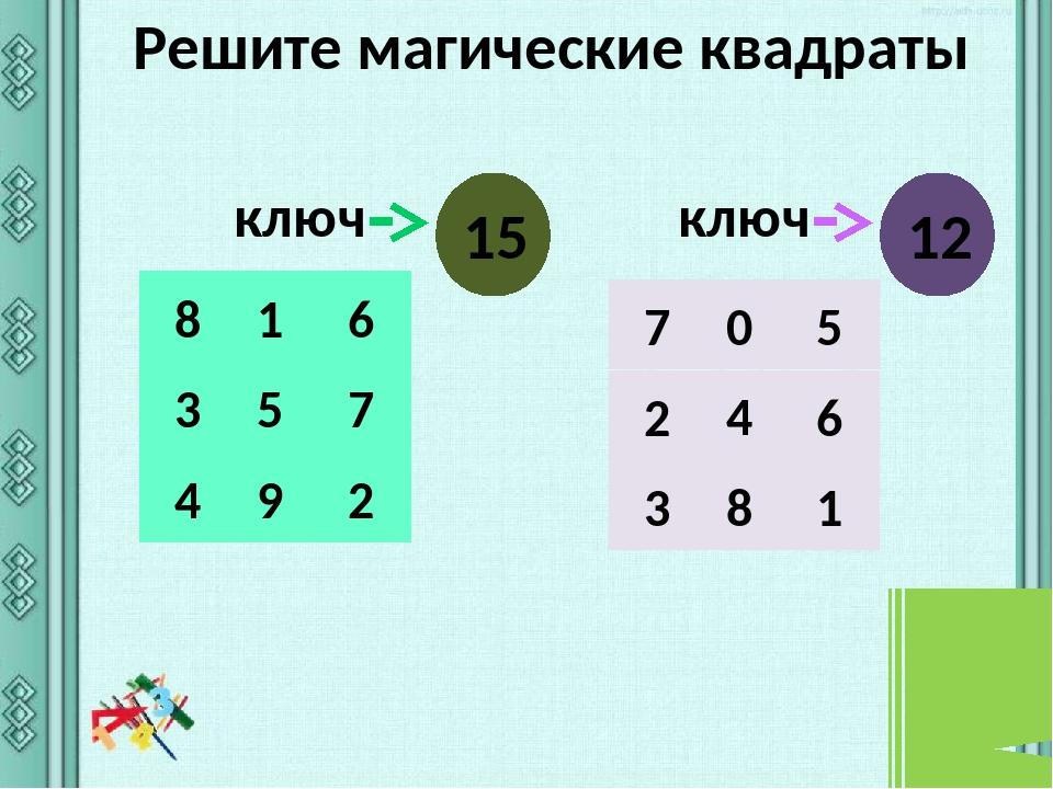 Решите магические квадраты ключ 8 5 2 9 15 1 6 4 3 7 ключ 12 7 2 3 8 0 5 4 6 1