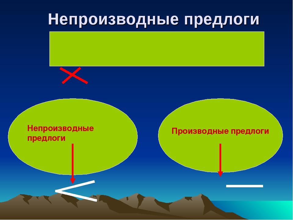 Непроизводные предлоги Производные предлоги Непроизводные предлоги