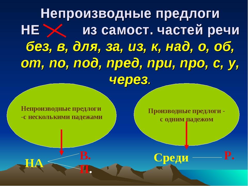 Непроизводные предлоги НЕ из самост. частей речи без, в, для, за, из, к, над,...