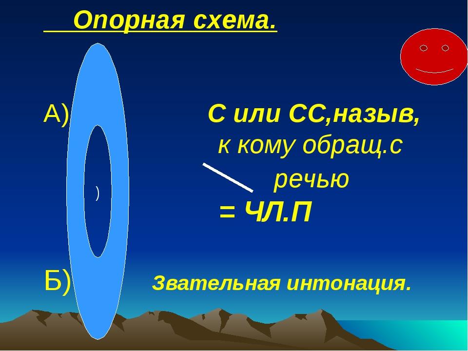 ) Опорная схема.  А) С или СС,назыв, к кому обращ.с   речью = ЧЛ.П Б) З...