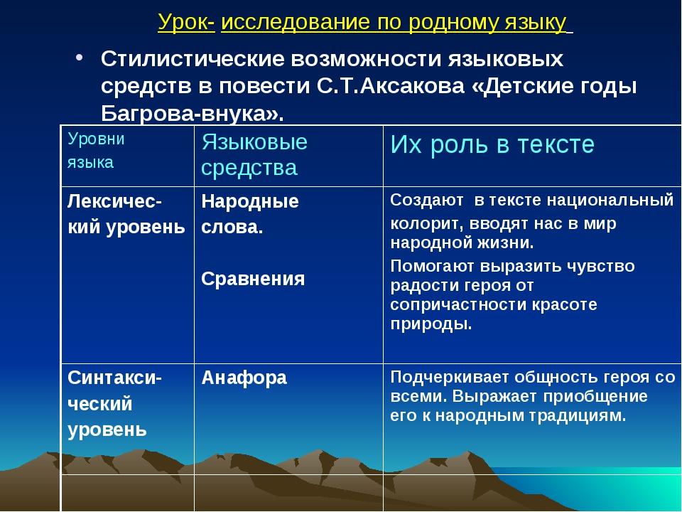 Урок- исследование по родному языку Стилистические возможности языковых сред...