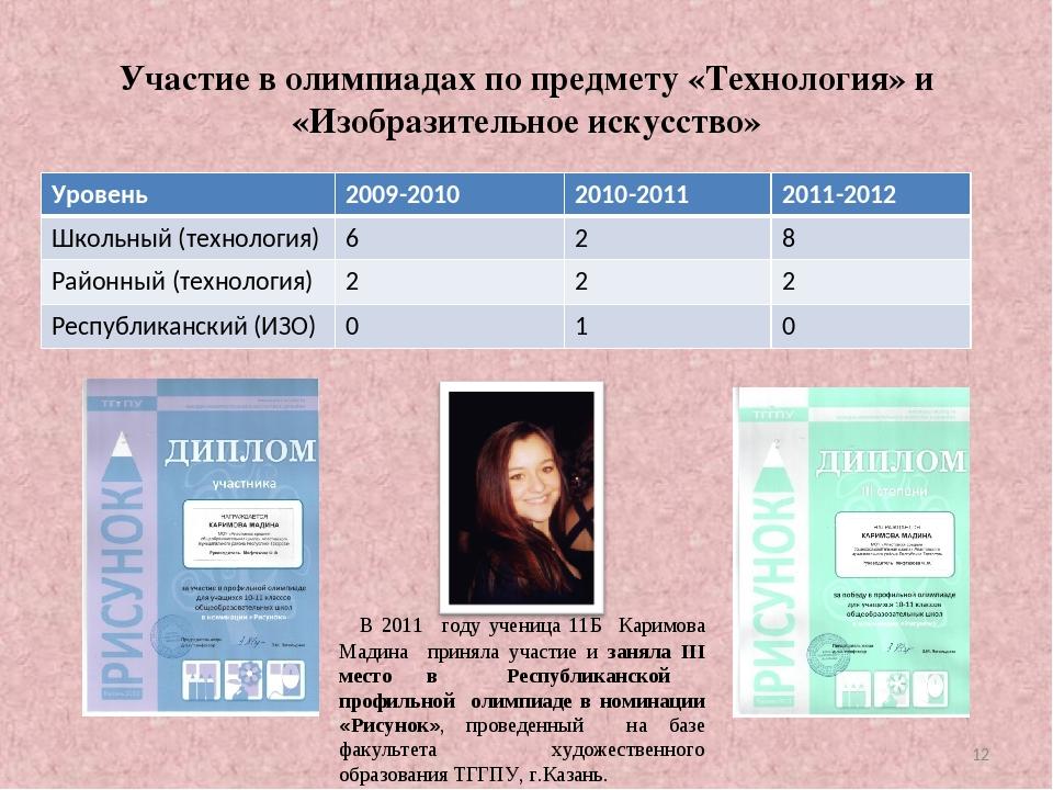 Участие в олимпиадах по предмету «Технология» и «Изобразительное искусство» В...