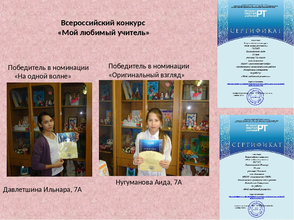 Всероссийский конкурс «Мой любимый учитель» Победитель в номинации «На одной...