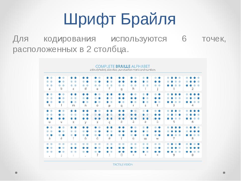 Шрифт Брайля Для кодирования используются 6 точек, расположенных в 2 столбца.