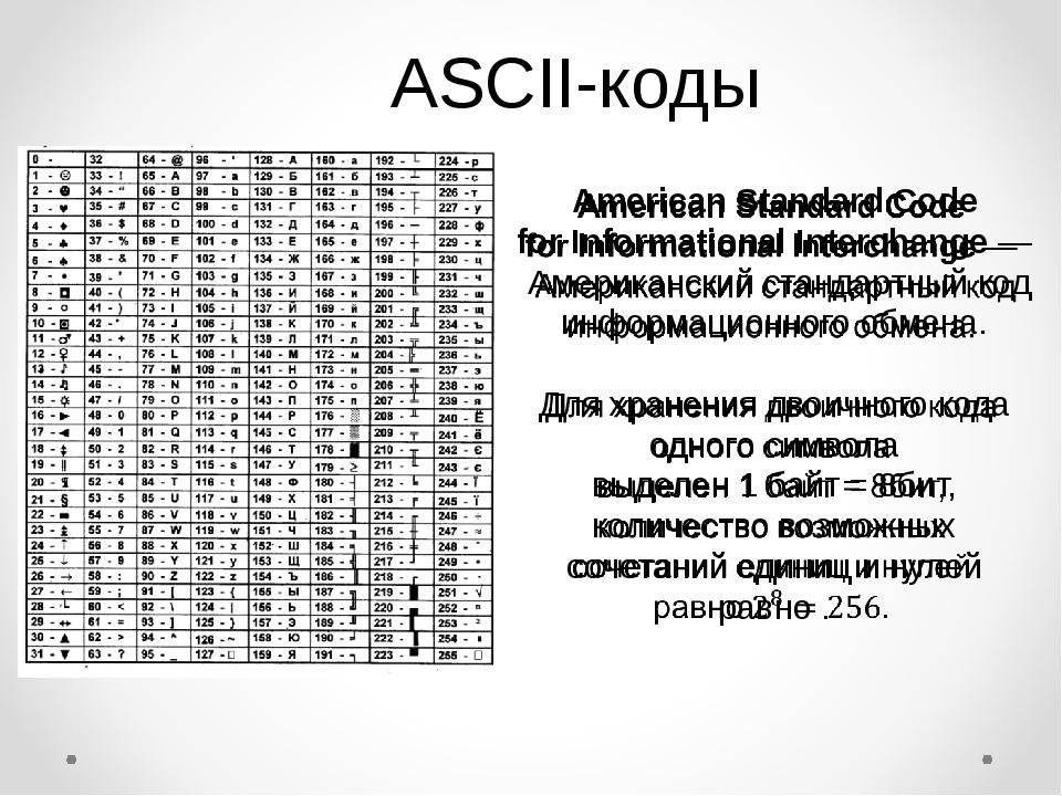 ASCII-коды